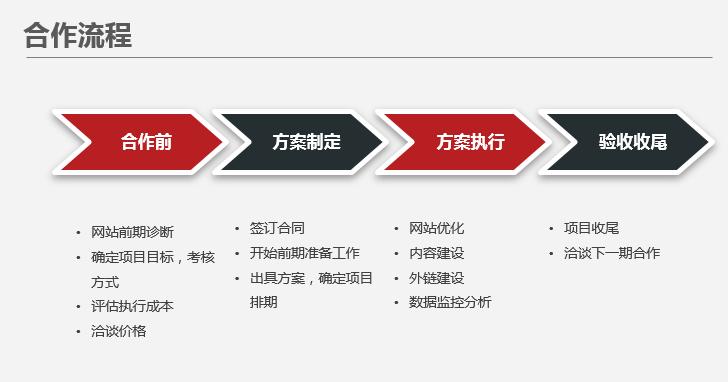 http://note.youdao.com/yws/public/resource/9ac3b1ff6002f025ef47a1c8fb8086da/xmlnote/40FE541221E747D69F06F255A0CA2A5B/19999